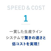 一貫した生産ラインシステムで驚きの速さと低コストを実現!